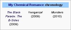 My Chemical Romance Chronology